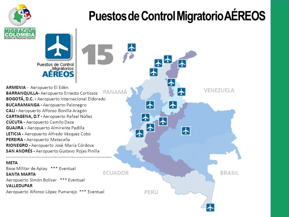 Puestos de Control Migratorio AÉREOS