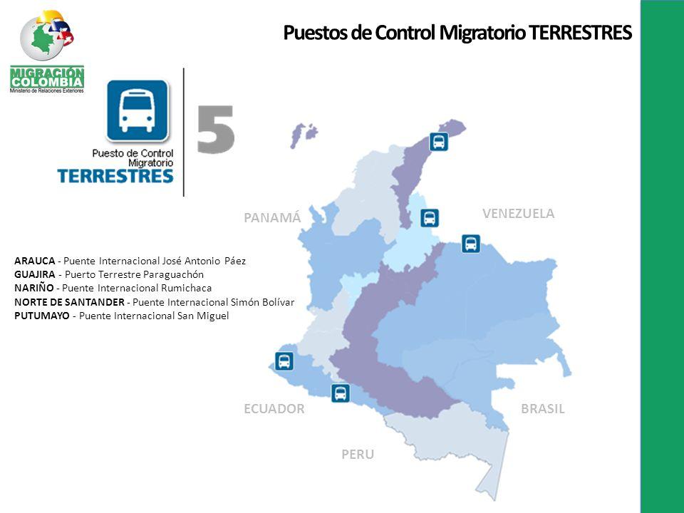 Puestos de Control Migratorio TERRESTRES