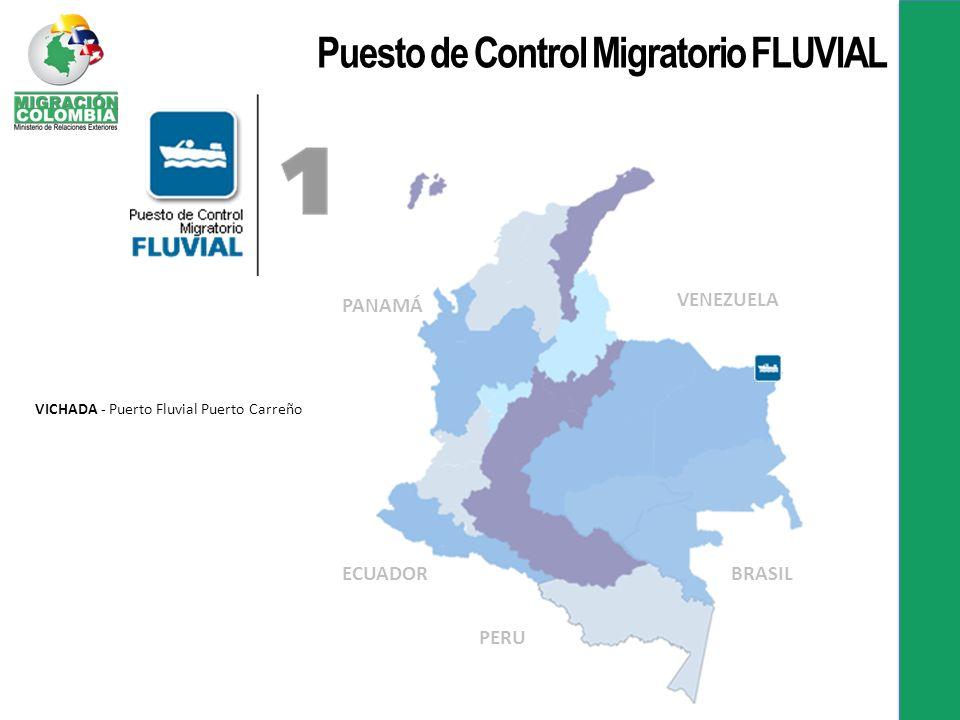Puesto de Control Migratorio FLUVIAL