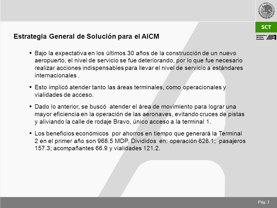 Estrategia General de Solución para el AICM