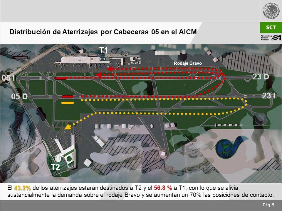 Distribución de Aterrizajes por Cabeceras 05 en el AICM