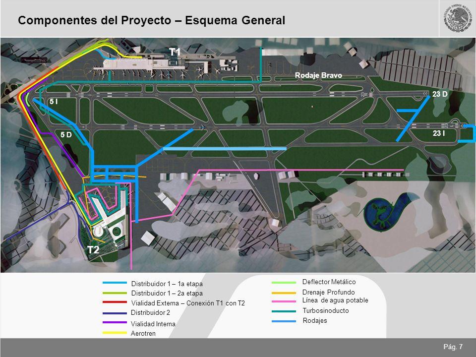 Componentes del Proyecto – Esquema General