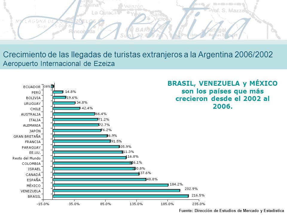 Crecimiento de las llegadas de turistas extranjeros a la Argentina 2006/2002 Aeropuerto Internacional de Ezeiza