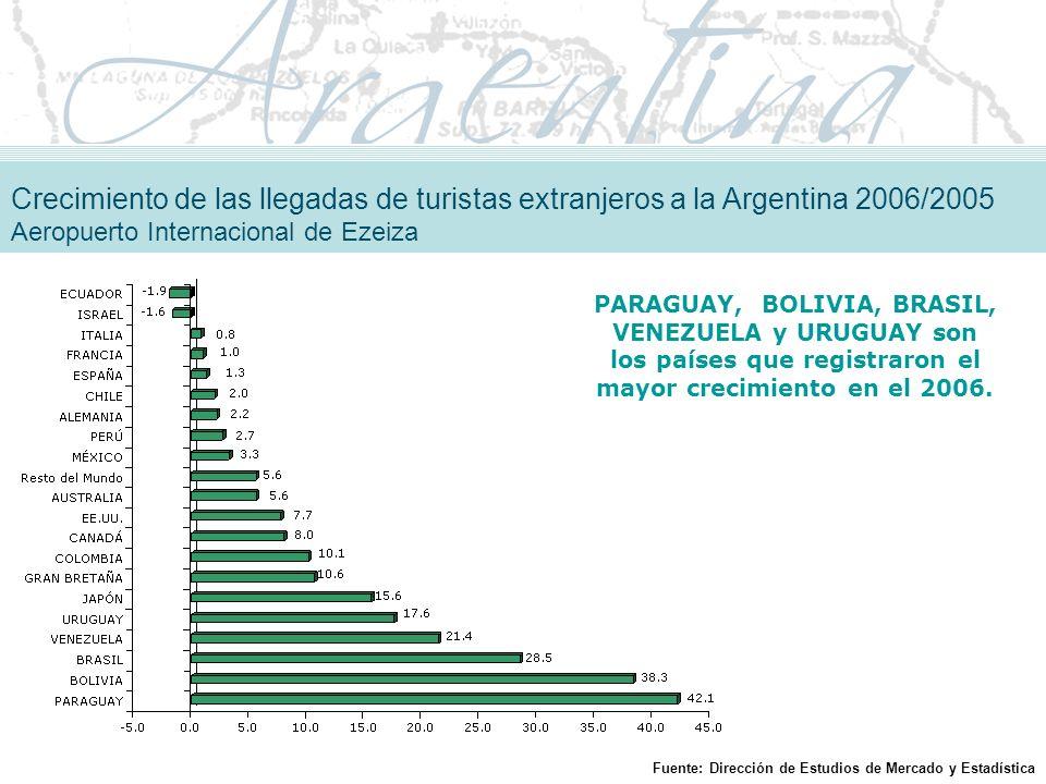 Crecimiento de las llegadas de turistas extranjeros a la Argentina 2006/2005 Aeropuerto Internacional de Ezeiza
