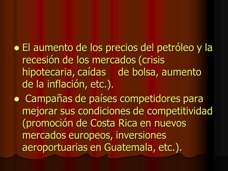 El aumento de los precios del petróleo y la recesión de los mercados (crisis hipotecaria, caídas de bolsa, aumento de la inflación, etc.).