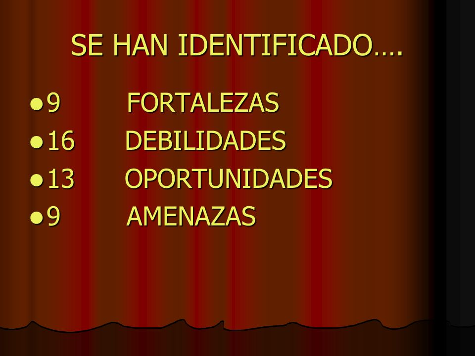SE HAN IDENTIFICADO…. 9 FORTALEZAS 16 DEBILIDADES 13 OPORTUNIDADES