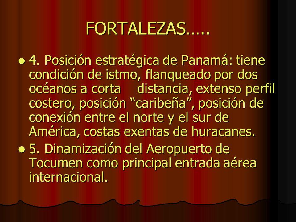 FORTALEZAS…..