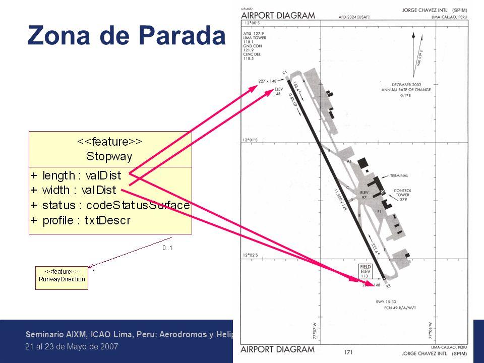 Zona de Parada Aqui mostramos como el concepto Zona de Parada es codificado. Mostramos que este componente de AIXM contiene los siguientes rasgos: