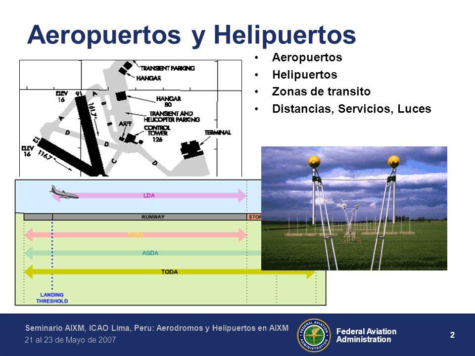 Aeropuertos y Helipuertos