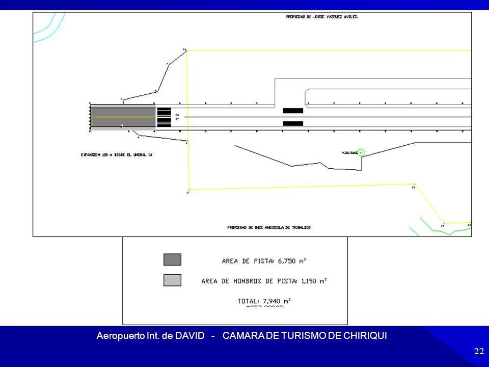 Aeropuerto Int. de DAVID - CAMARA DE TURISMO DE CHIRIQUI