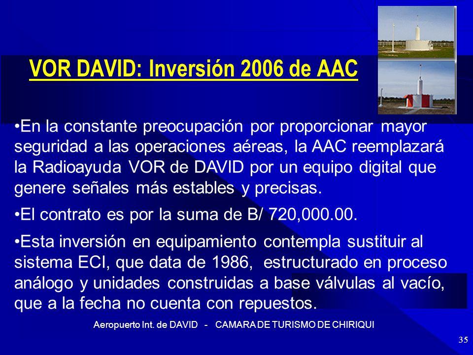 VOR DAVID: Inversión 2006 de AAC