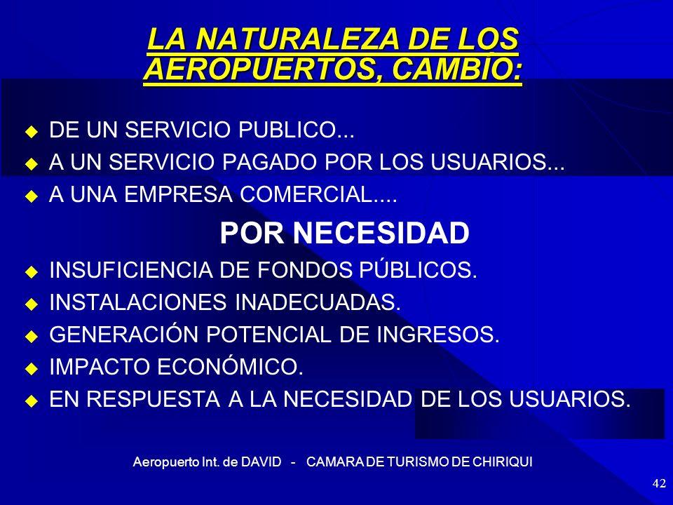 LA NATURALEZA DE LOS AEROPUERTOS, CAMBÍO: