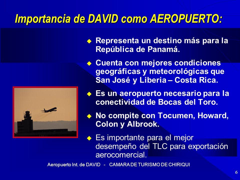 Importancia de DAVID como AEROPUERTO: