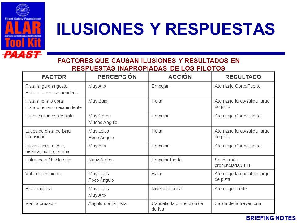 ILUSIONES Y RESPUESTAS