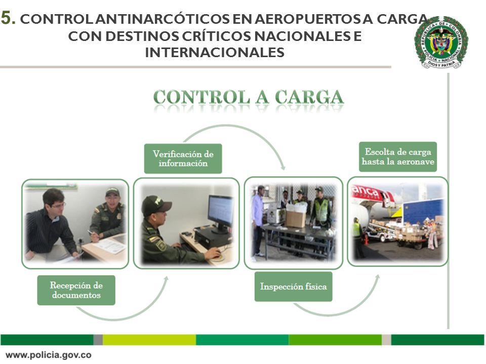 5. CONTROL ANTINARCÓTICOS EN AEROPUERTOS A CARGA CON DESTINOS CRÍTICOS NACIONALES E INTERNACIONALES