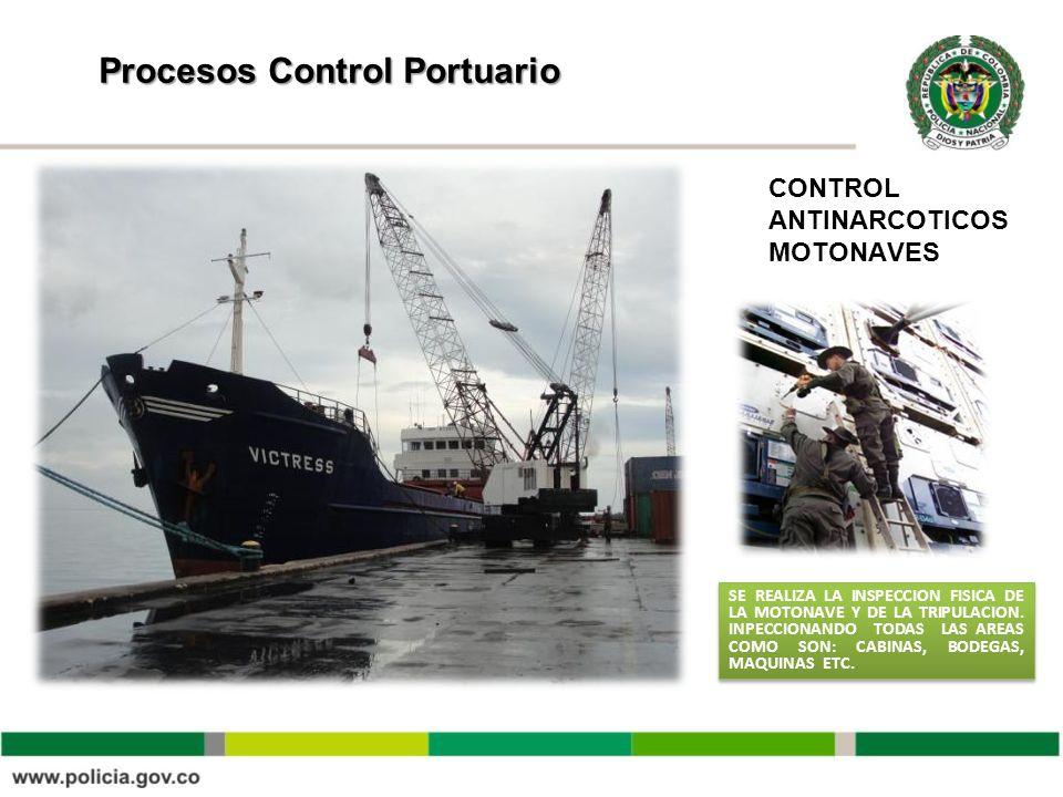 Procesos Control Portuario