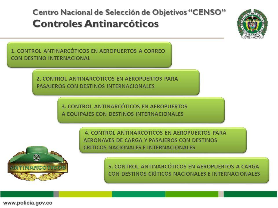 Centro Nacional de Selección de Objetivos CENSO Controles Antinarcóticos