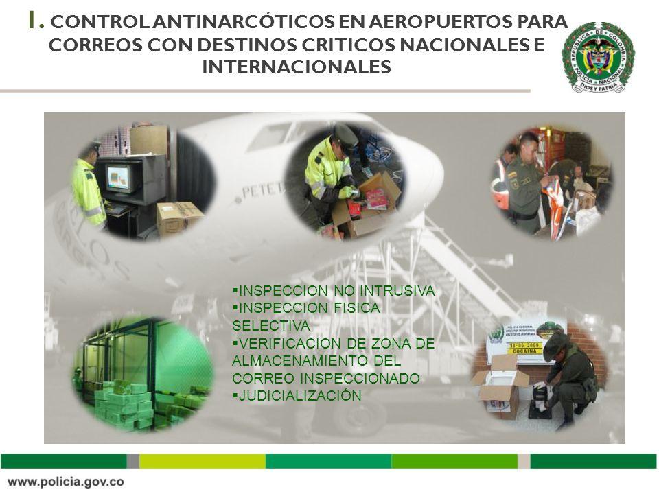1. CONTROL ANTINARCÓTICOS EN AEROPUERTOS PARA CORREOS CON DESTINOS CRITICOS NACIONALES E INTERNACIONALES