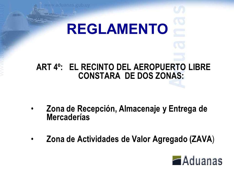 ART 4º: EL RECINTO DEL AEROPUERTO LIBRE CONSTARA DE DOS ZONAS: