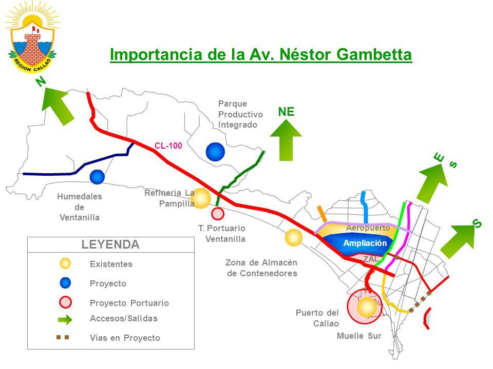 Importancia de la Av. Néstor Gambetta
