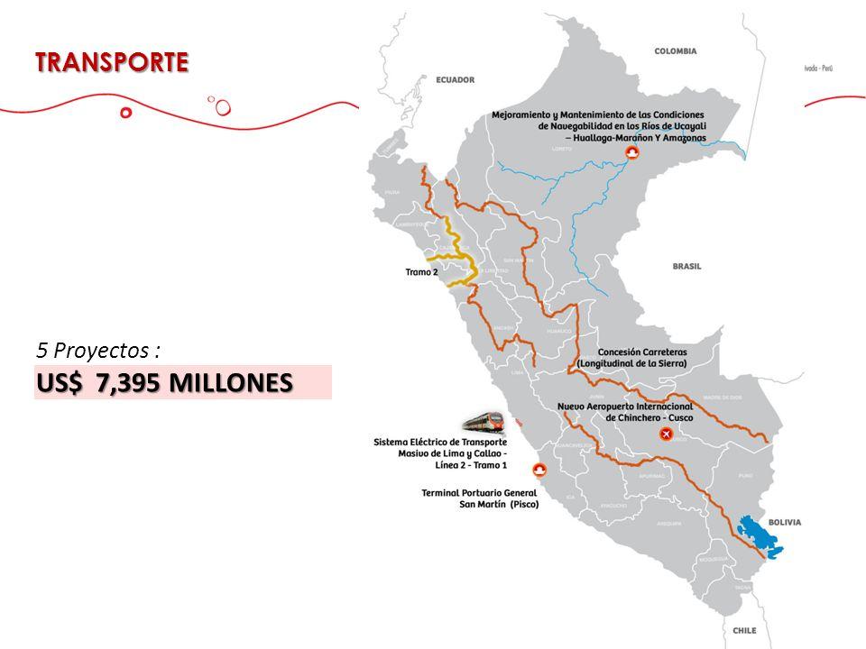 TRANSPORTE 5 Proyectos : US$ 7,395 MILLONES