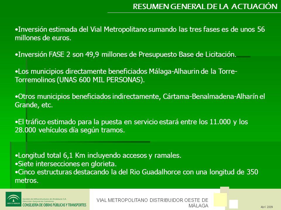 RESUMEN GENERAL DE LA ACTUACIÓN