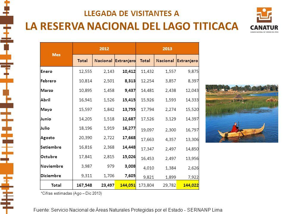 LLEGADA DE VISITANTES A LA RESERVA NACIONAL DEL LAGO TITICACA