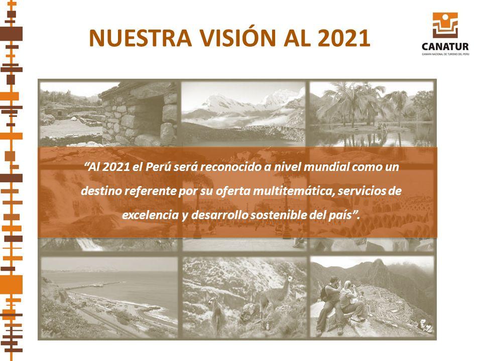 NUESTRA VISIÓN AL 2021