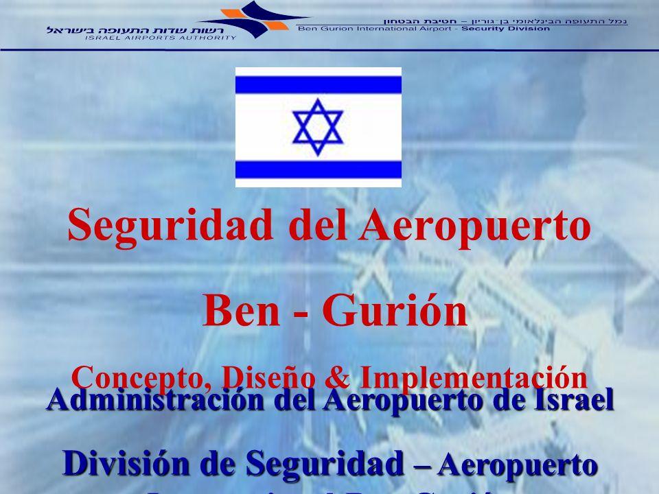 Seguridad del Aeropuerto Ben - Gurión
