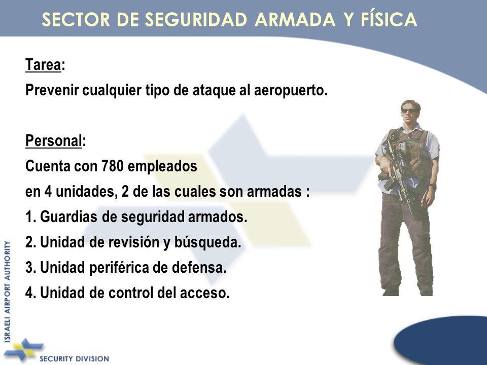 SECTOR DE SEGURIDAD ARMADA Y FÍSICA