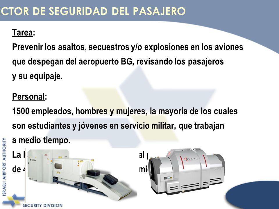 SECTOR DE SEGURIDAD DEL PASAJERO