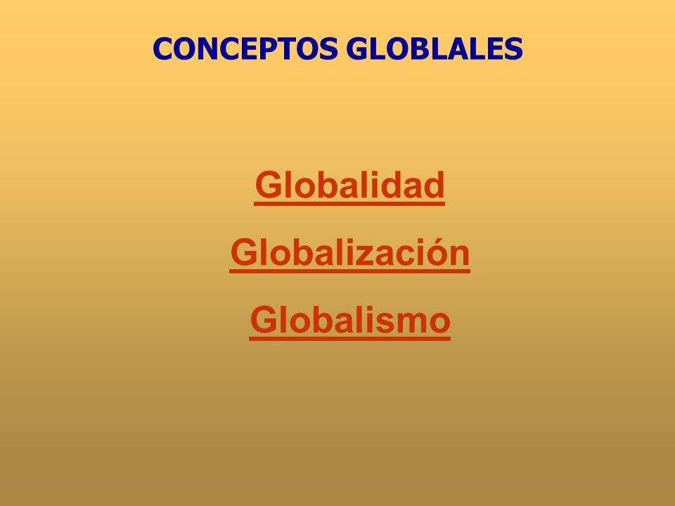Globalidad Globalización Globalismo