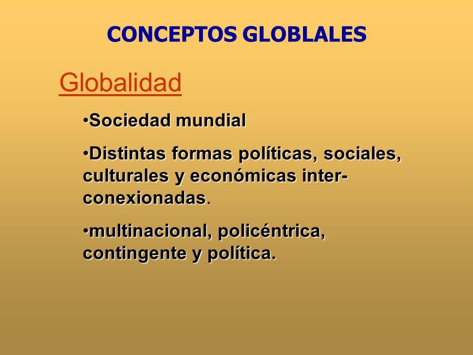 Globalidad CONCEPTOS GLOBLALES Sociedad mundial