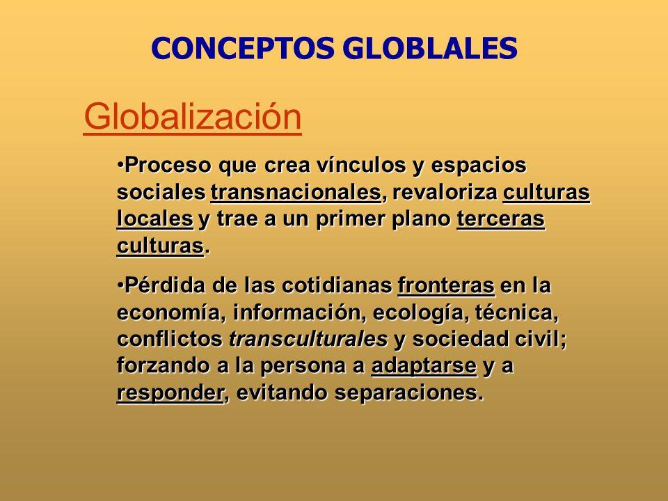 Globalización CONCEPTOS GLOBLALES
