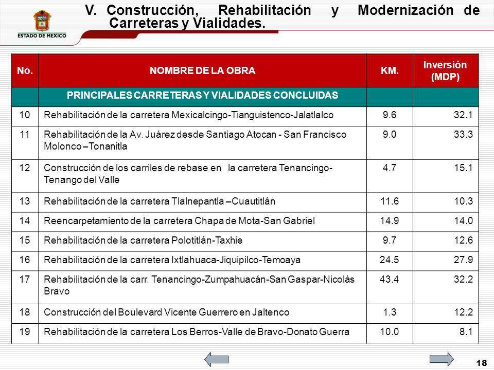 PRINCIPALES CARRETERAS Y VIALIDADES CONCLUIDAS
