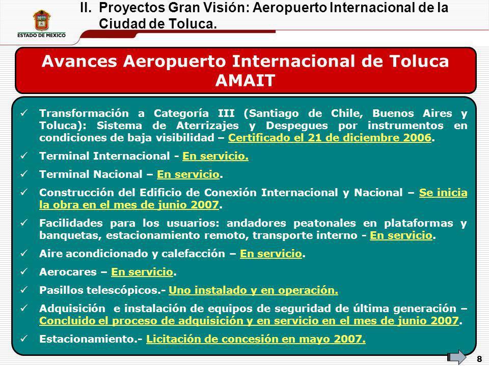 Avances Aeropuerto Internacional de Toluca AMAIT