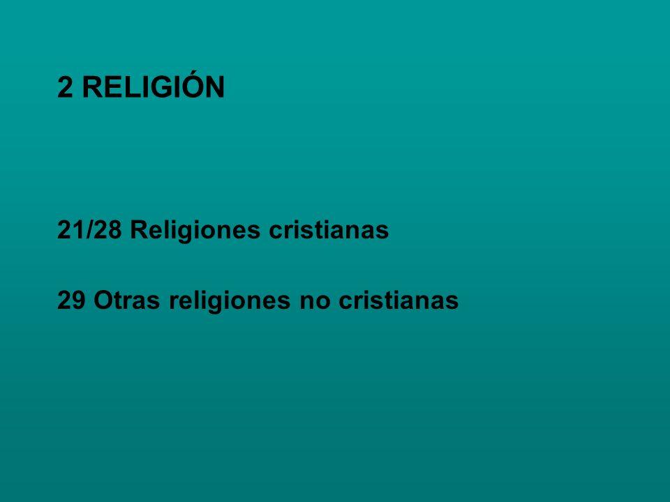 2 RELIGIÓN 21/28 Religiones cristianas