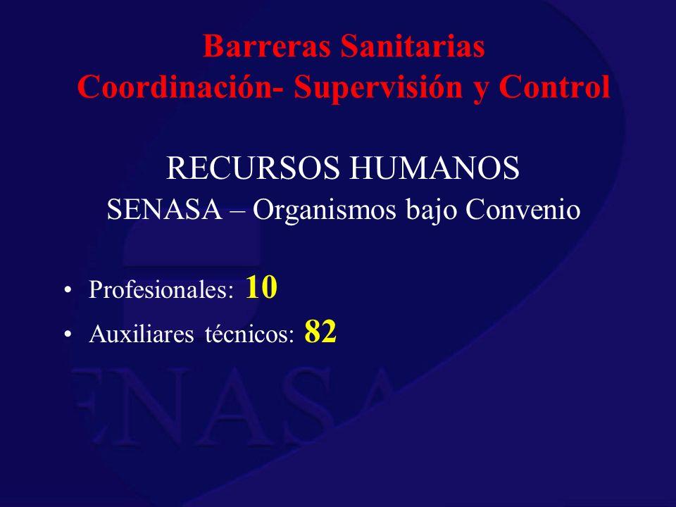 Barreras Sanitarias Coordinación- Supervisión y Control