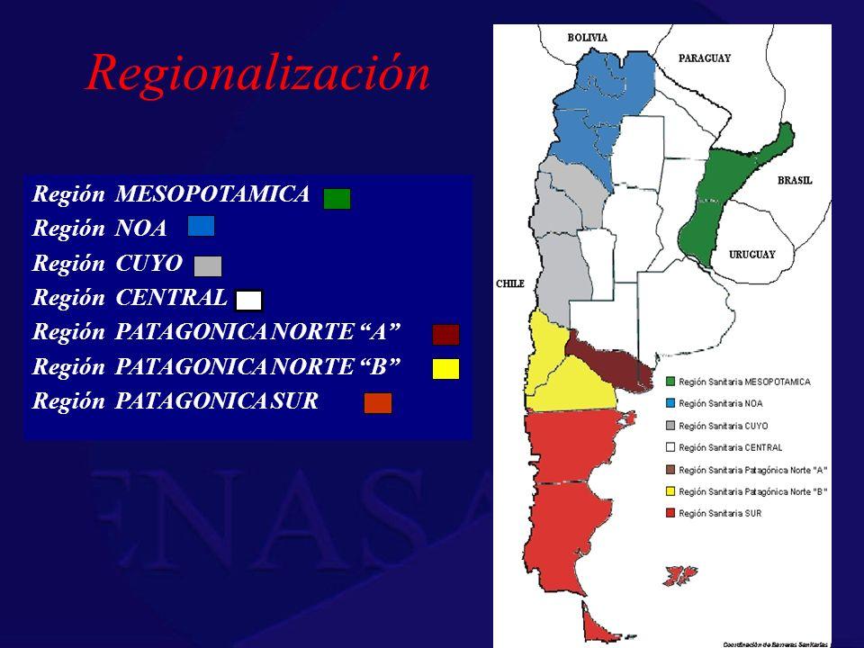 Regionalización Región MESOPOTAMICA Región NOA Región CUYO