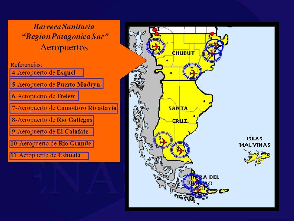 Region Patagonica Sur