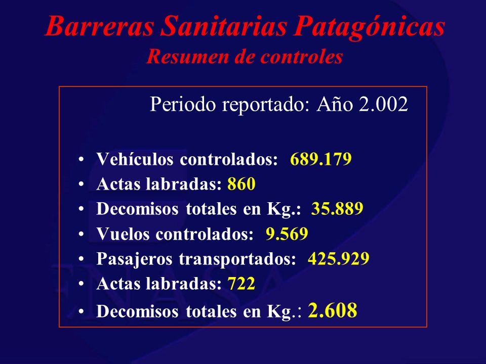 Barreras Sanitarias Patagónicas Resumen de controles