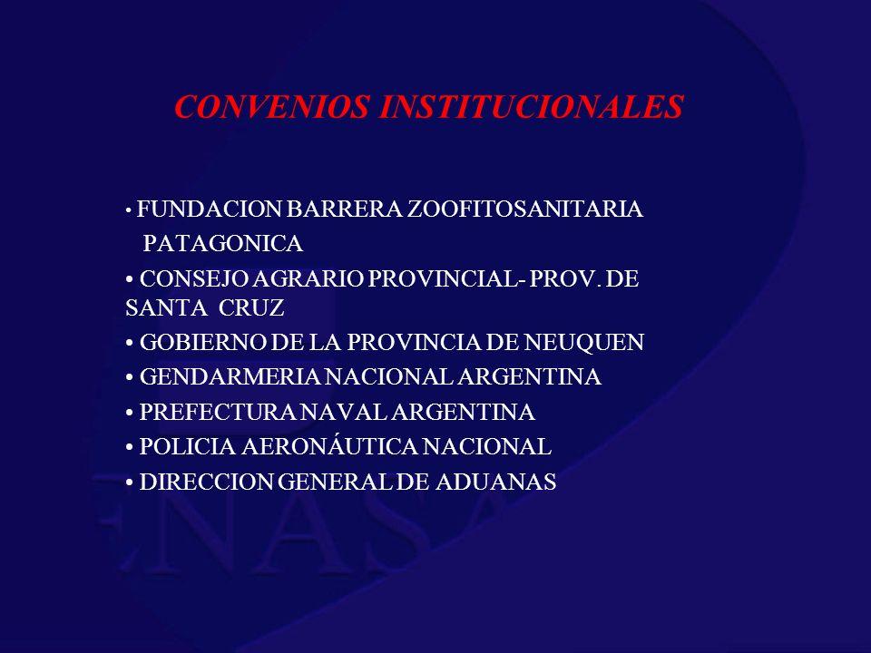 CONVENIOS INSTITUCIONALES