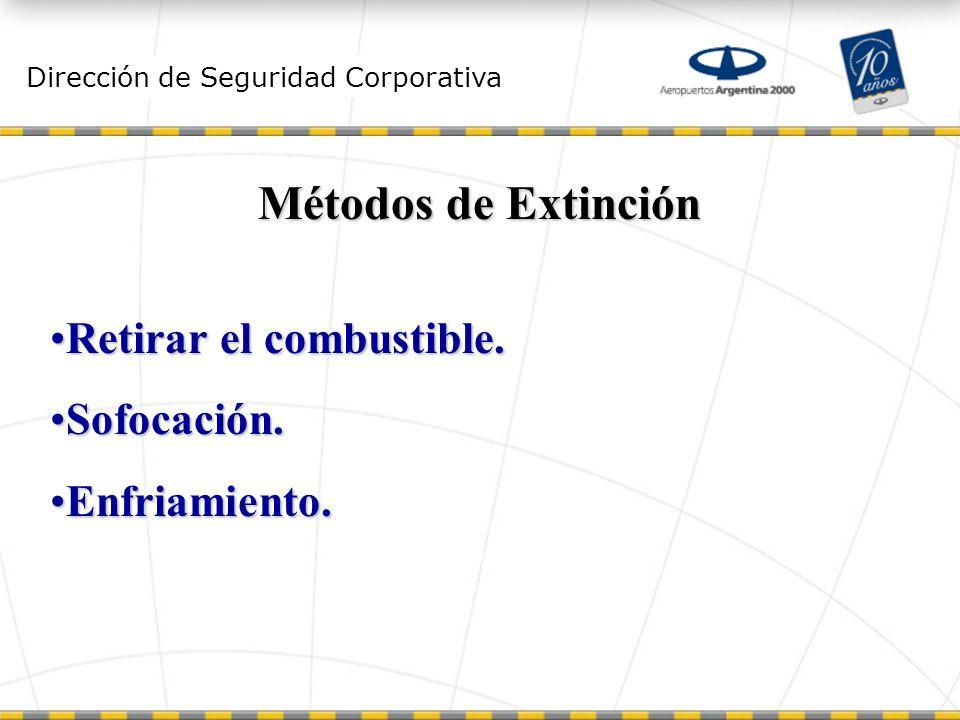 Métodos de Extinción Retirar el combustible. Sofocación. Enfriamiento.