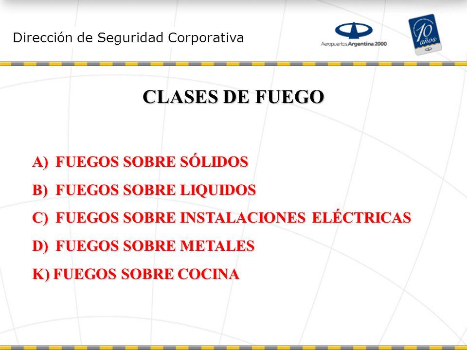 CLASES DE FUEGO FUEGOS SOBRE SÓLIDOS FUEGOS SOBRE LIQUIDOS
