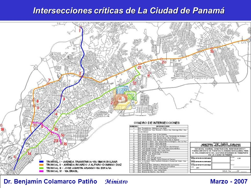 Intersecciones críticas de La Ciudad de Panamá