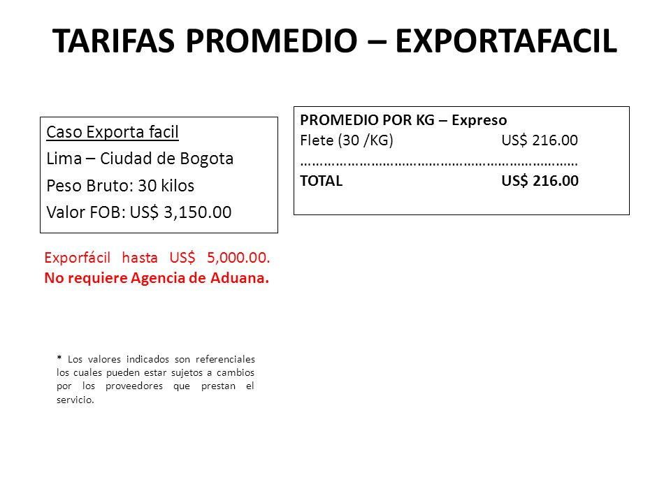TARIFAS PROMEDIO – EXPORTAFACIL
