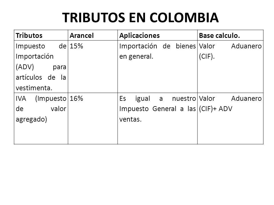 TRIBUTOS EN COLOMBIA Tributos Arancel Aplicaciones Base calculo.