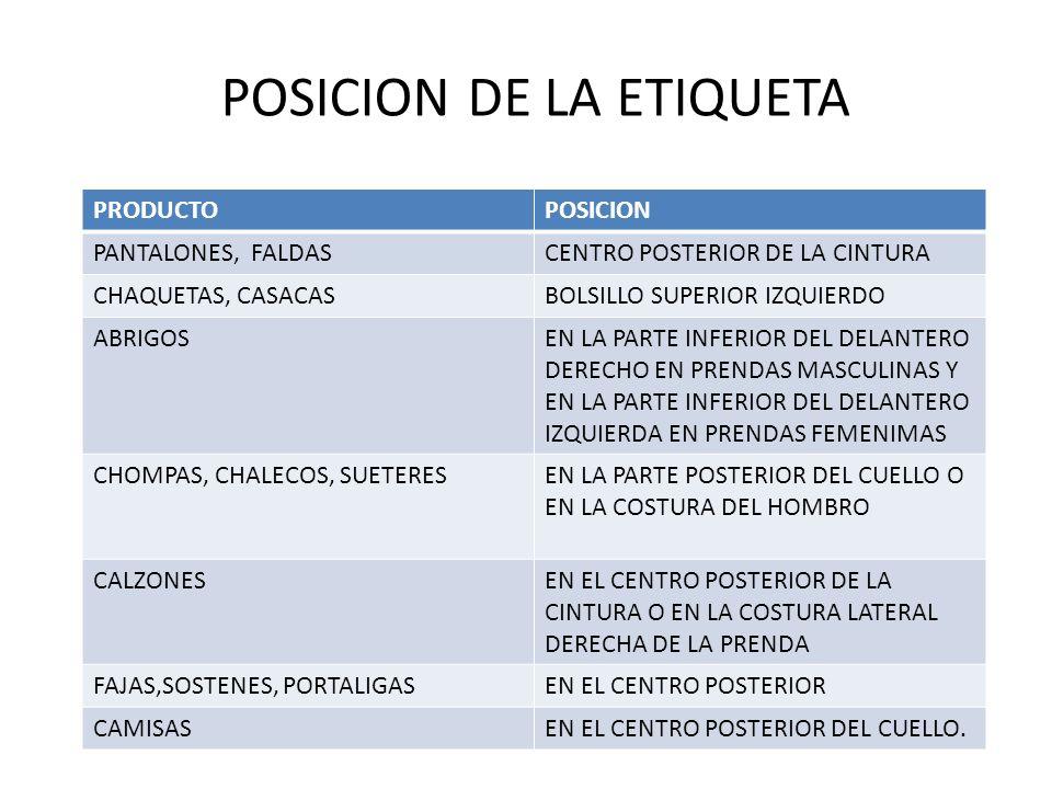 POSICION DE LA ETIQUETA