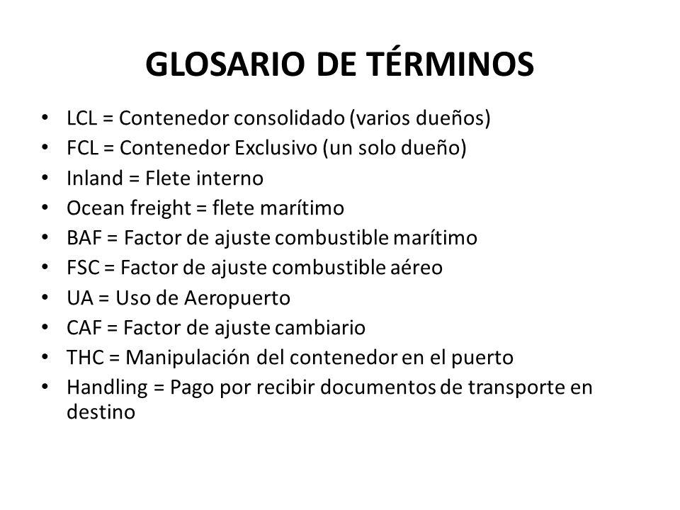 GLOSARIO DE TÉRMINOS LCL = Contenedor consolidado (varios dueños)