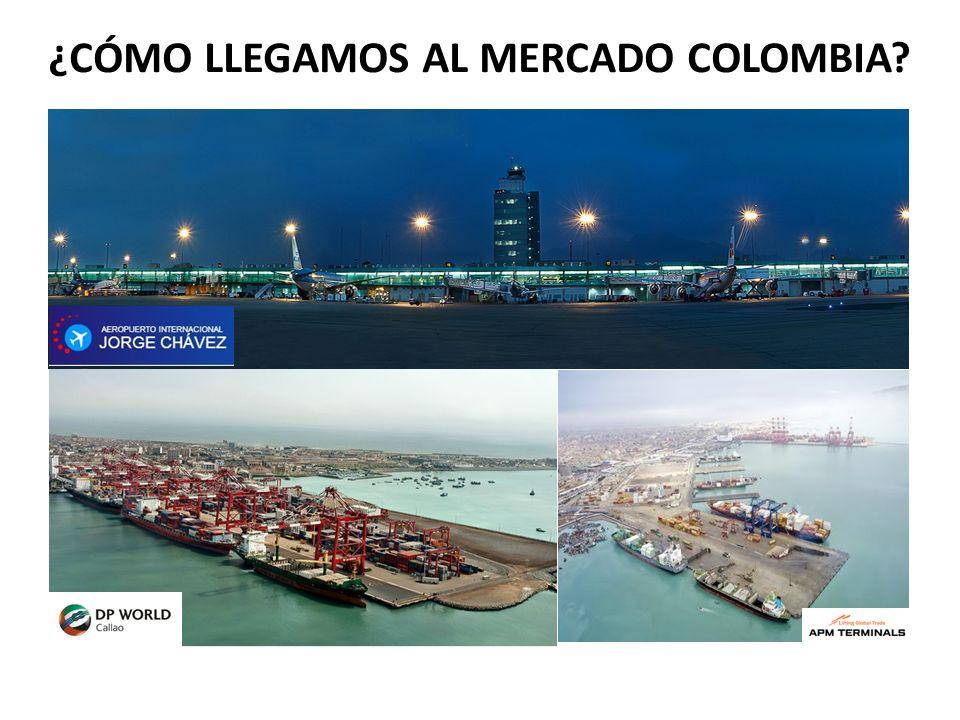 ¿CÓMO LLEGAMOS AL MERCADO COLOMBIA